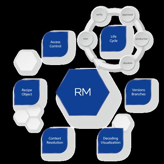 csm_LineWorks-RM-v01_ca2e671b79 2